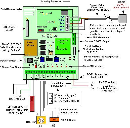 Peachy Pc Wiring Diagram Blog Diagram Schema Wiring Cloud Eachirenstrafr09Org