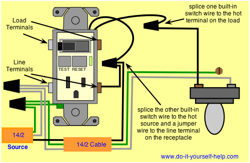 Fine Electrical How Do I Wire A Gfci Switch Combo Home Improvement Wiring Cloud Picalendutblikvittorg