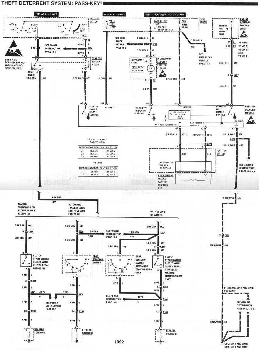 40 Camaro Wiring Harness Diagram Free Download   Wiring Diagrams ...