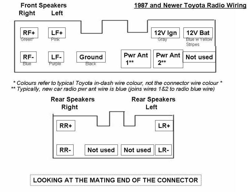 Toyota Hilux Wiring Diagram Radio