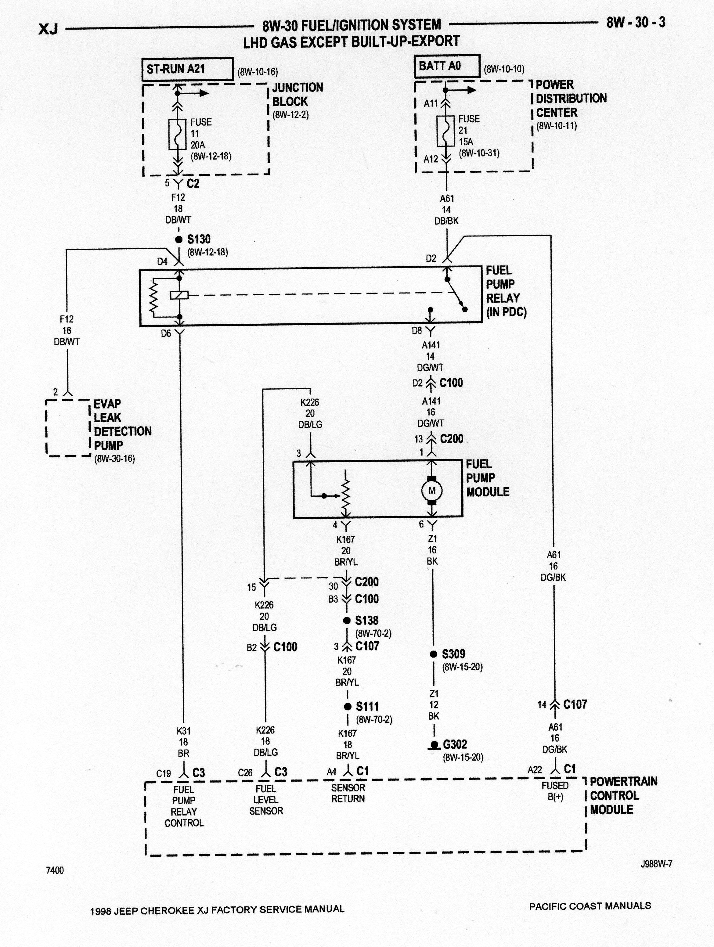FF_0964] Radiator Drain Plug On 89 Jeep Cherokee Fuel Pump Relay Diagram On  87 Download DiagramEmba Awni Lexor Ogeno Vish Lous Eopsy Nekout Expe Nnigh Benkeme  Mohammedshrine Librar Wiring 101