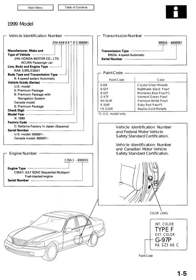 1997 Acura Rl Wiring Diagram
