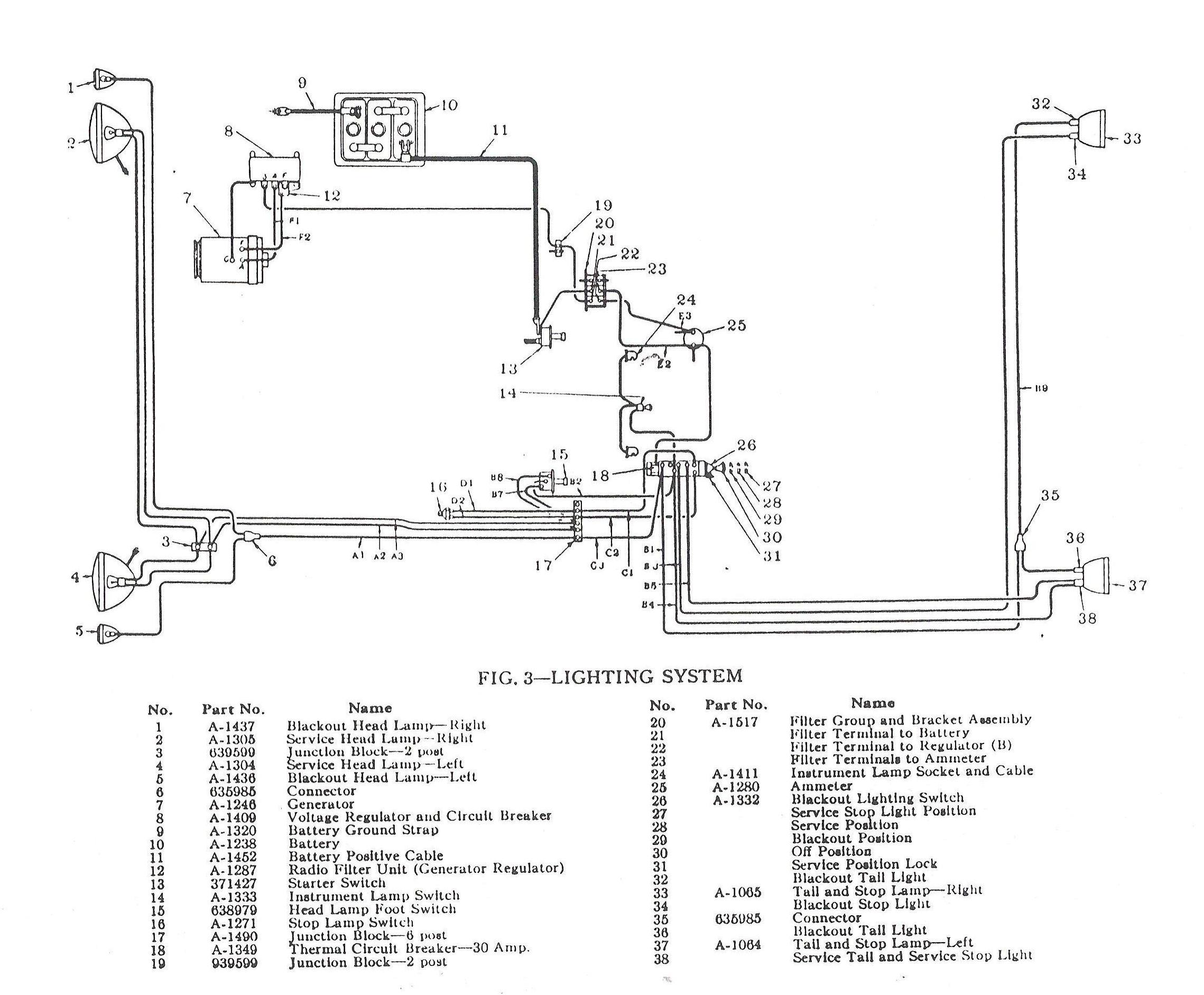 yo_3154] 685 willys wiring diagram schematic wiring  teria xaem ical licuk carn rious sand lukep oxyt rmine shopa mohammedshrine  librar wiring 101