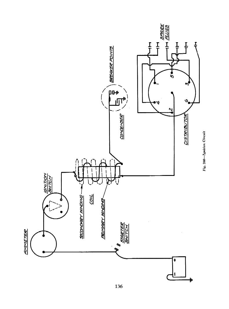 Groovy 1985 Chevy Ignition Wiring Basic Electronics Wiring Diagram Wiring Cloud Xortanetembamohammedshrineorg
