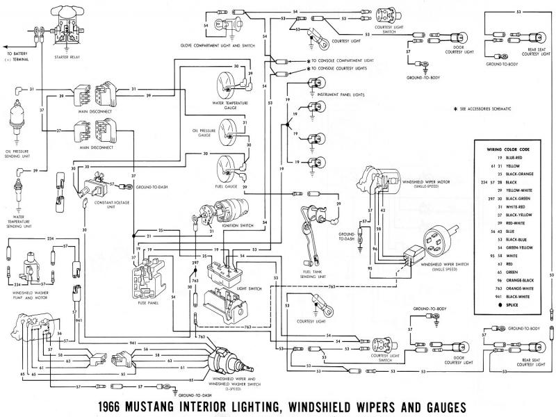 [SCHEMATICS_4FD]  YB_5927] Mustang Wiper Motor Wiring Diagram As Well Wiring Diagram 1966  Mustang Schematic Wiring | 1966 Mustang Windshield Wiper Wiring Diagram |  | Dness Xeira Mohammedshrine Librar Wiring 101