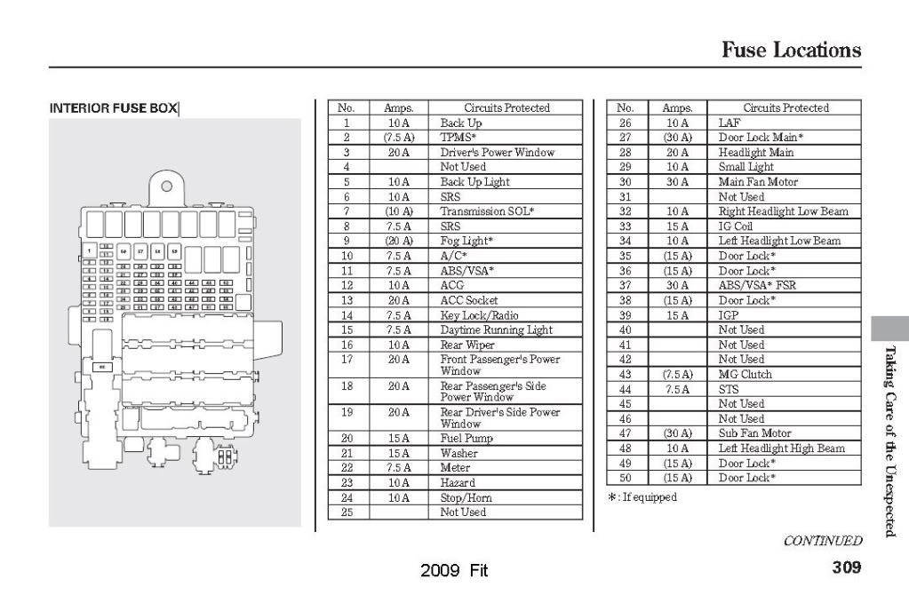 2009 honda fit fuse diagram xf 3842  2009 ford e250 fuse box  xf 3842  2009 ford e250 fuse box