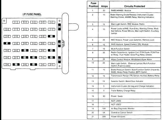 AE_2025] 2010 Ford Transit Fuse Box Diagram Download DiagramUngo Sapre Zidur Arcin Bupi Dylit Exmet Mohammedshrine Librar Wiring 101
