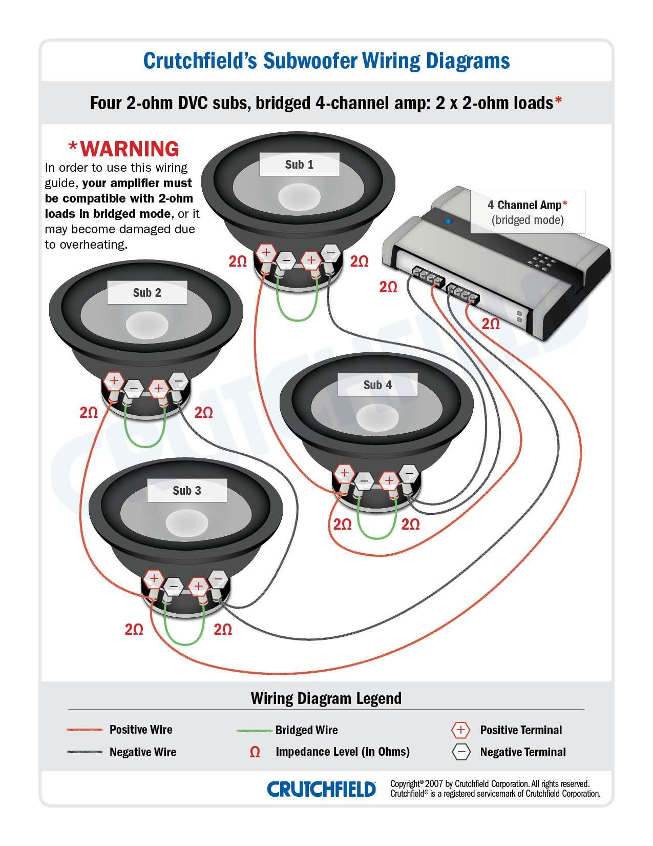 Punch Dual Voice Coil Wiring Diagram - Interior Fuse Box Location 19901995  Toyota 4runner 1994 | Bege Wiring Diagram | Punch Dual Voice Coil Wiring Diagram |  | Bege Wiring Diagram