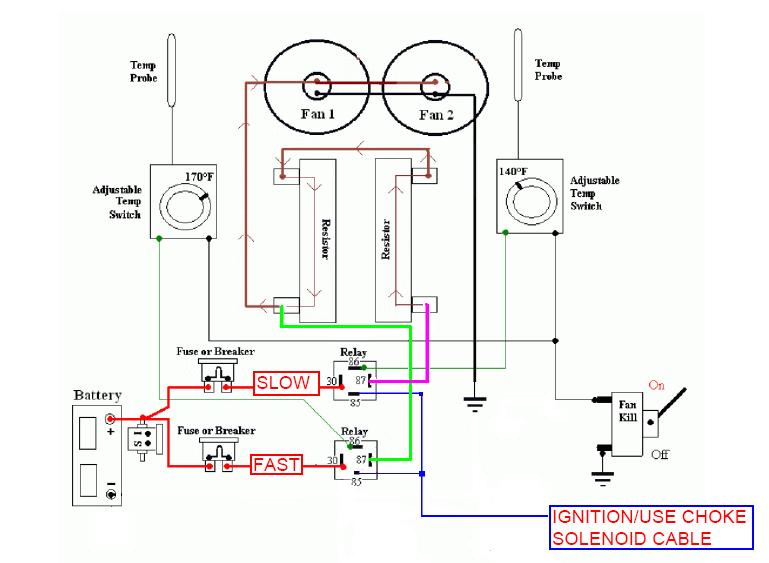 XV_1429] Wiring Dual Electric Fans W Thermal Fan Switch And Switch In Dash  Schematic WiringPeted Tzici Icand Stica Rmine Hendil Mohammedshrine Librar Wiring 101