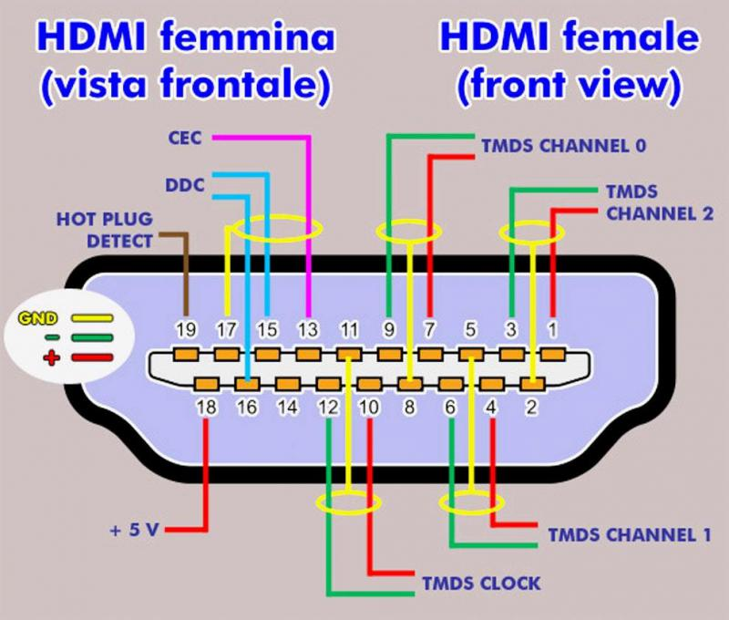 Zx 4647 Micro Hdmi Pinout Micro Hdmi Pinout Very Best Hdmi