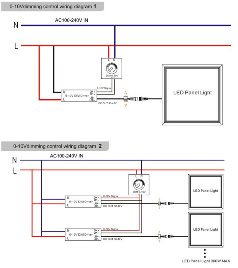 wiring diagram for led dimmer ve 9065  led drivers 0 10v dimming wiring diagram led circuit diagrams  wiring diagram led circuit diagrams