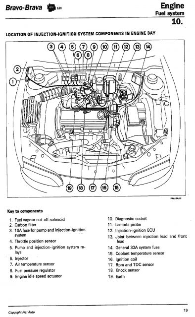 Wondrous Fiat Fuel Pump Diagram Wiring Diagram Data Wiring Cloud Loplapiotaidewilluminateatxorg