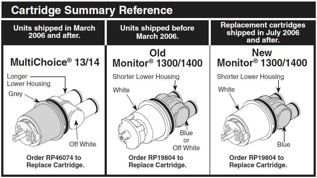 Tr 1370 Shower Faucet Parts Diagram As Well Delta Monitor Shower Faucet Parts Wiring Diagram