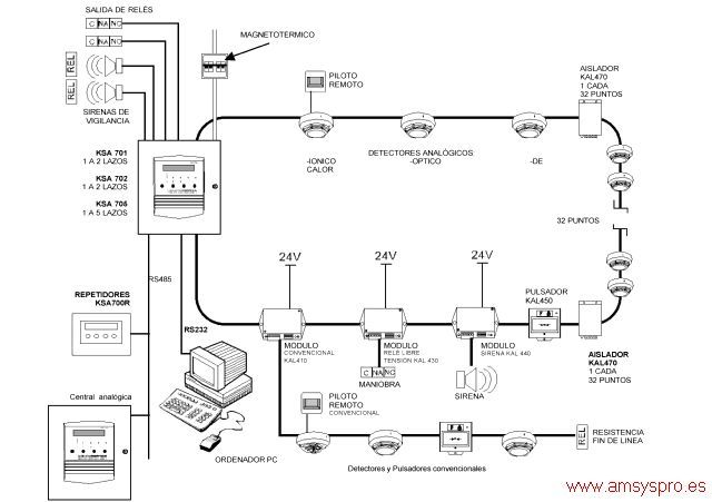 Wiring Diagram 1995 Gmc Jimmy