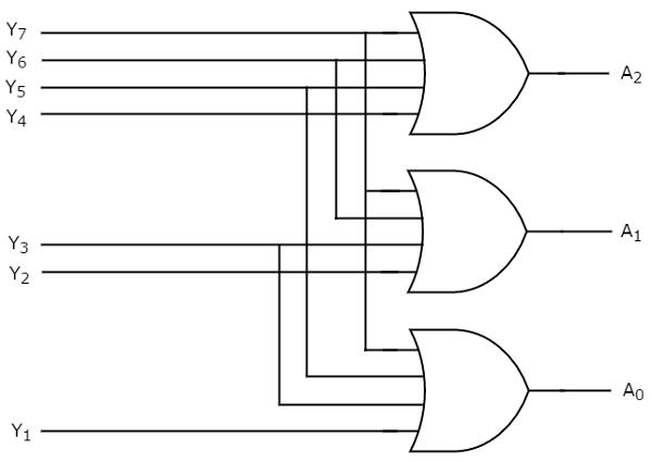 Groovy Encoder Wiring Diagram Today Diagram Data Schema Wiring Cloud Onicaxeromohammedshrineorg