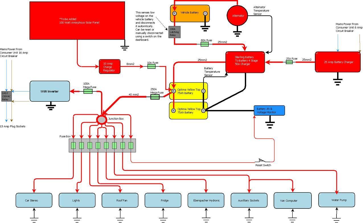 Superb Vw Transporter T4 Syncro Camper Conversion Camper Wiring Diagram Wiring Cloud Rineaidewilluminateatxorg
