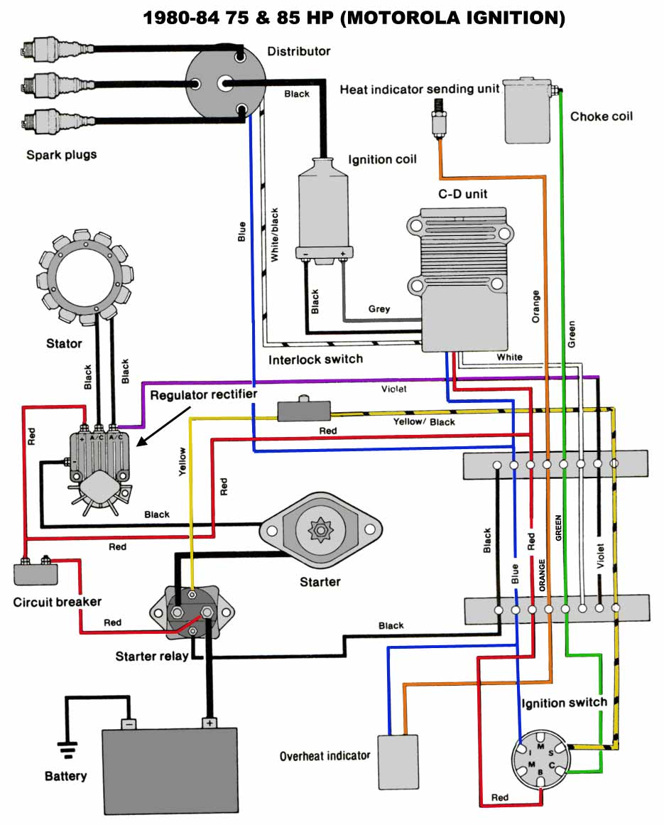 Tremendous Chrysler Ignition Wiring Wiring Diagram Wiring Cloud Itislusmarecoveryedborg