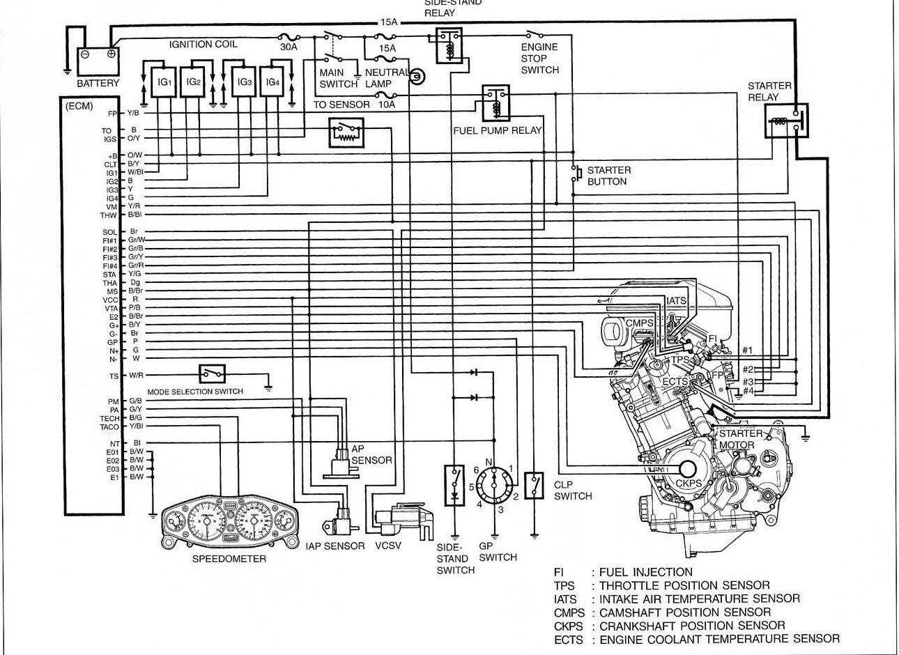 [DIAGRAM_3NM]  KC_3073] Wiring Harness Wiring Besides 2008 Suzuki Hayabusa Wiring Diagram  Schematic Wiring | 2007 Hayabusa Wiring Diagram |  | Eatte Rdona Oidei Hapolo Vesi Mohammedshrine Librar Wiring 101