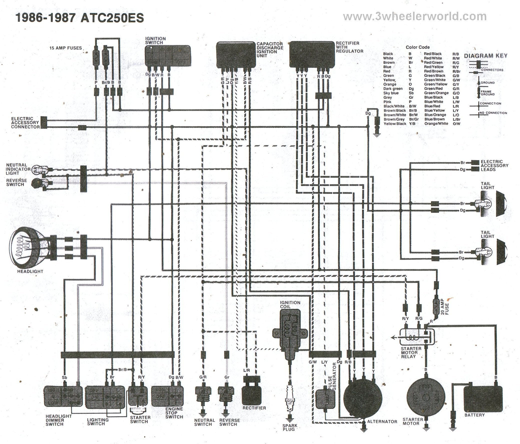 Excellent Honda 300 Wiring Diagram Basic Electronics Wiring Diagram Wiring Cloud Vieworaidewilluminateatxorg