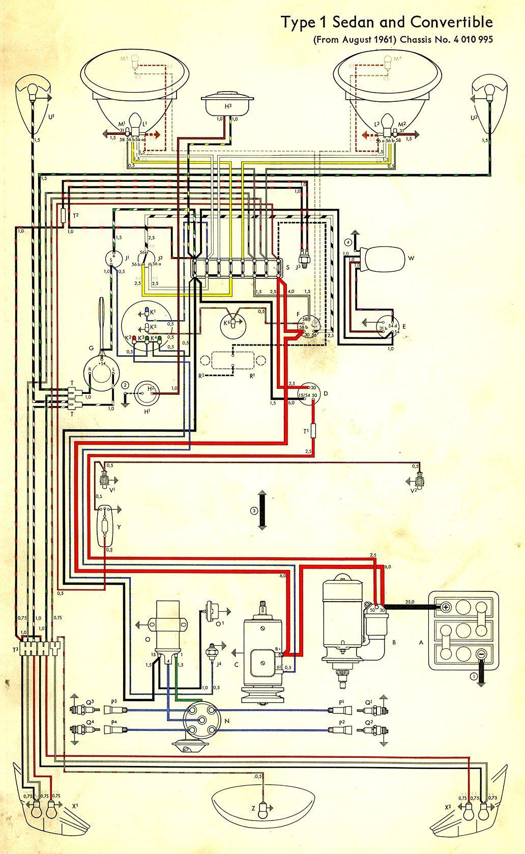 Astonishing Vw Type 1 Wiring Diagram Basic Electronics Wiring Diagram Wiring Cloud Rometaidewilluminateatxorg