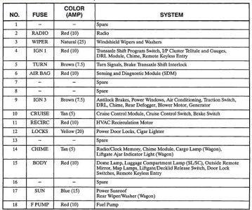 GY_0126] Power Window Wiring Diagram On 2000 Saturn Ls1 Fuse Box Diagram  Download Diagram