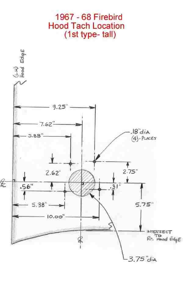 [ZSVE_7041]  VX_8489] Pontiac Hood Tach Wiring Diagram Further 1969 Pontiac Firebird  Wiring Free Diagram | 1966 Gto Hood Tach Wiring |  | Inki Timew Aidew Illuminateatx Librar Wiring 101