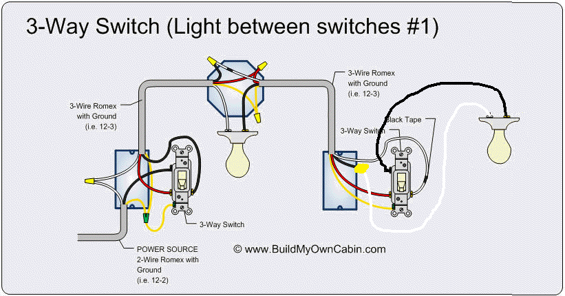 Magnificent Electrical Trying To Add A Light At The End Of A 3 Way Switch Wiring Cloud Eachirenstrafr09Org