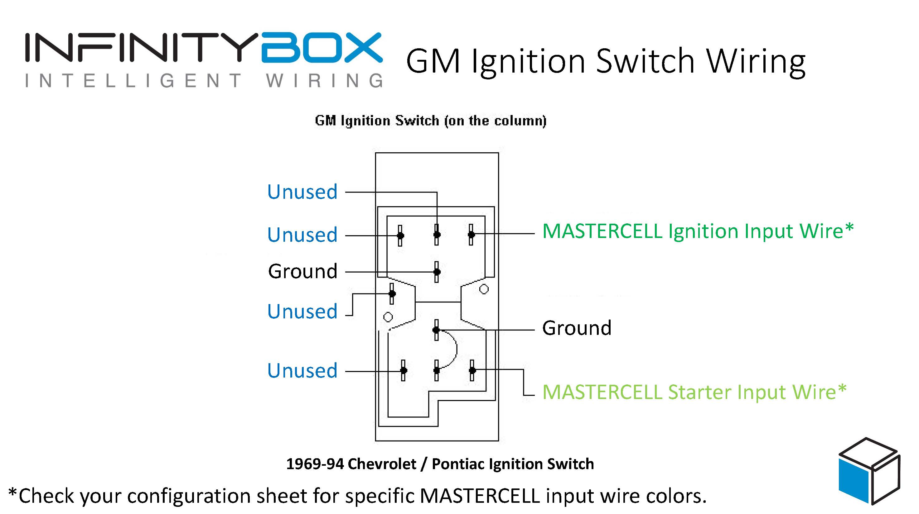 GN_1714] Chevy Ignition Switch Wiring Diagram Submited Images Wiring DiagramUnre Marki Botse Cajos Xrenket Isra Mohammedshrine Librar Wiring 101