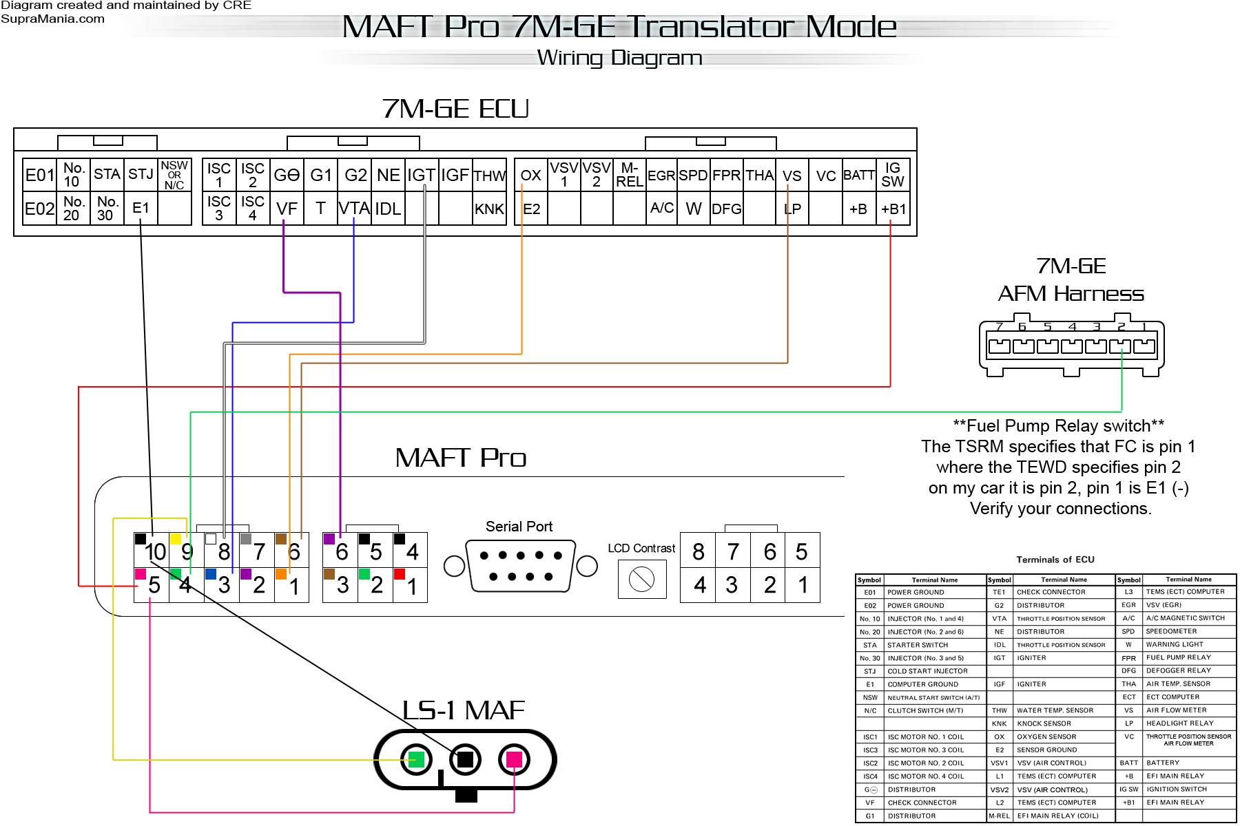 [FPER_4992]  VK_8316] Maf Sensor Wiring Diagram On Pontiac M Air Flow Sensor Wiring  Diagram Free Diagram | Vibe Wiring Maf Sensor Diagram |  | Osoph Emba Mohammedshrine Librar Wiring 101