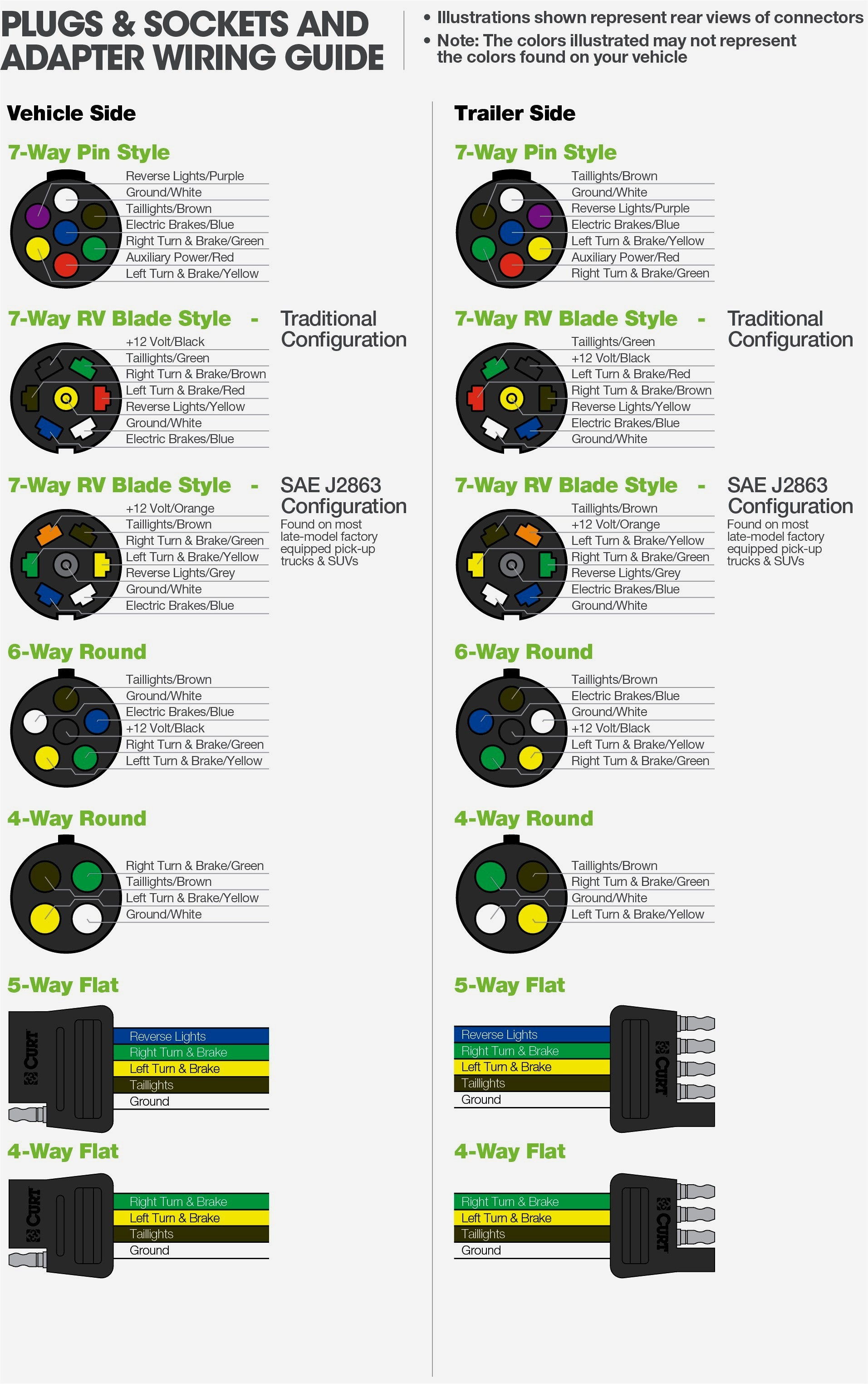 7 Pin Round Wiring Diagram from static-assets.imageservice.cloud