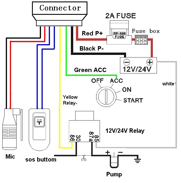 FT_4766] Tracking Gps Installation Wiring Diagram Wiring DiagramGinia Comin Ructi Embo Hone Xlexi Rous Oxyt Pap Mohammedshrine Librar Wiring  101
