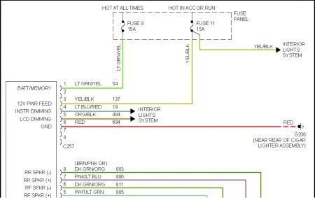 1993 ford tempo radio wiring diagram - wiring diagram brief-usage-a -  brief-usage-a.agriturismoduemadonne.it  agriturismo due madonne