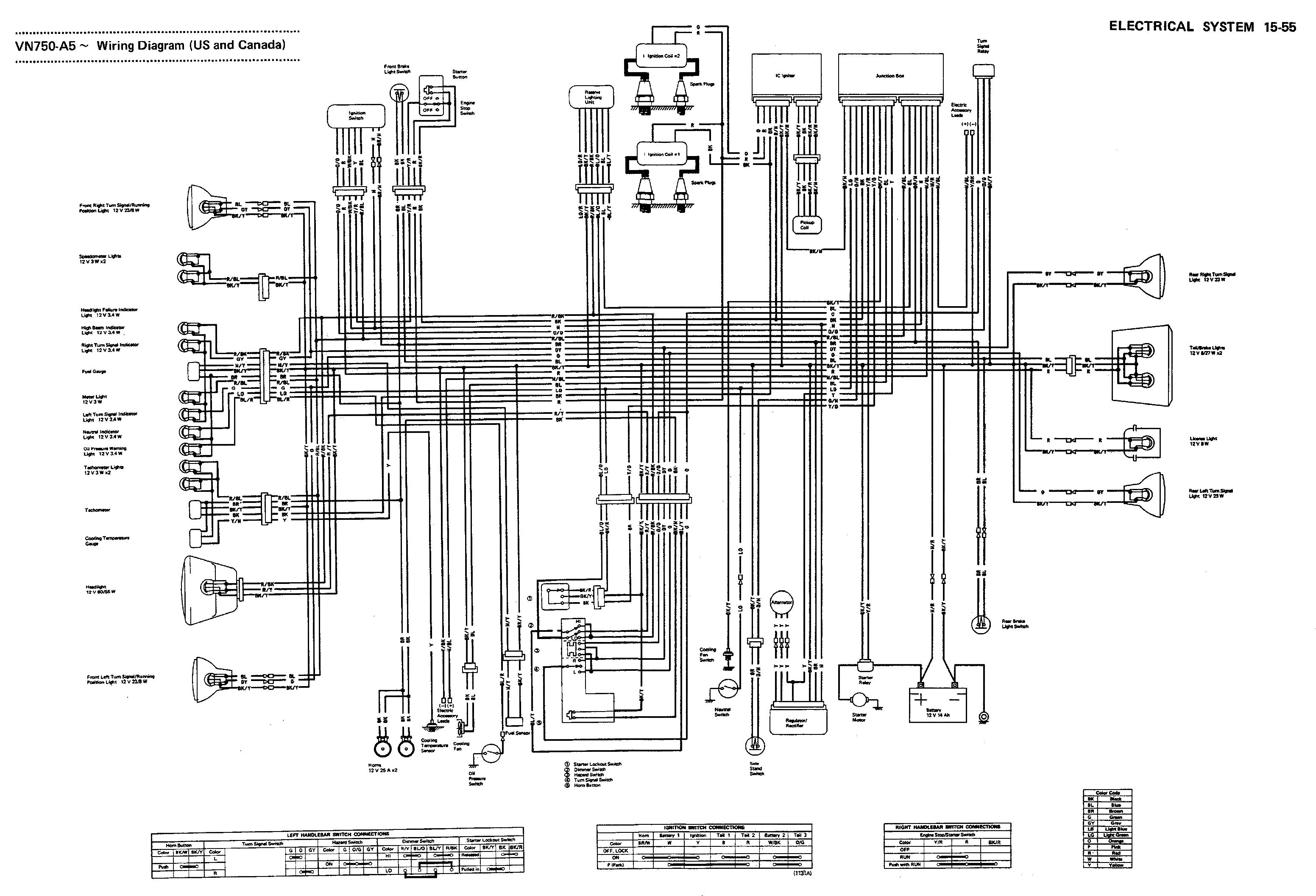 Super Us Canada Wiring Diagram Kawasaki Vulcan 750 Forum Kawasaki Wiring Cloud Biosomenaidewilluminateatxorg