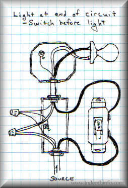 Outstanding How To Wire A Switch Switch And Light At End Of Circuit Wiring Cloud Rometaidewilluminateatxorg