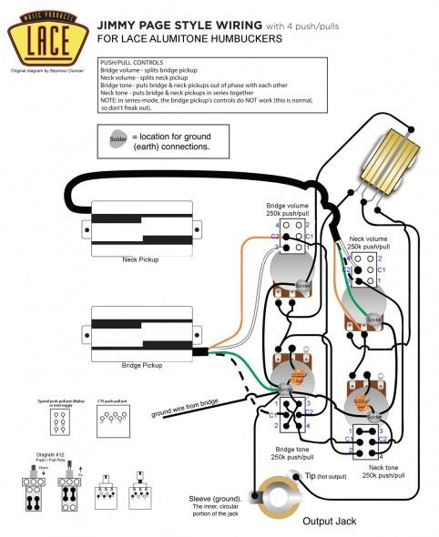 [ZSVE_7041]  XR_5823] Lace Pickup Wiring Diagrams Download Diagram | Lace Stratocaster Wiring Diagrams |  | Eumqu Embo Vish Ungo Sapebe Mohammedshrine Librar Wiring 101