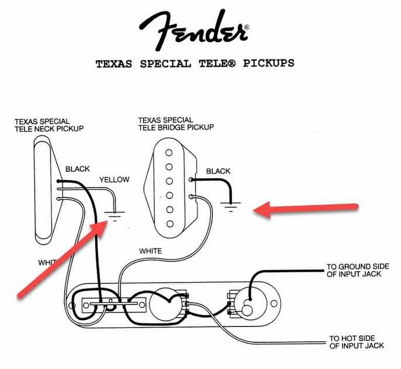 TX_7838] Smith Pickups Wiring Diagrams Likewise Fender N3 Pickup Wiring  Diagram Schematic WiringGentot Ariot Dome Mohammedshrine Librar Wiring 101