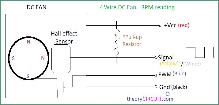 re_6628] 4 wire cpu fan diagram free diagram  batt reda exmet mohammedshrine librar wiring 101