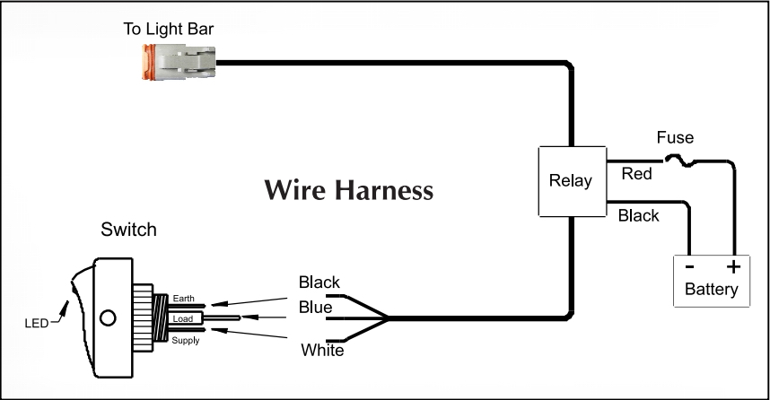 Kc Light Wiring Harness Electric Start Wiring Diagram 110cc Motorcycle For Wiring Diagram Schematics