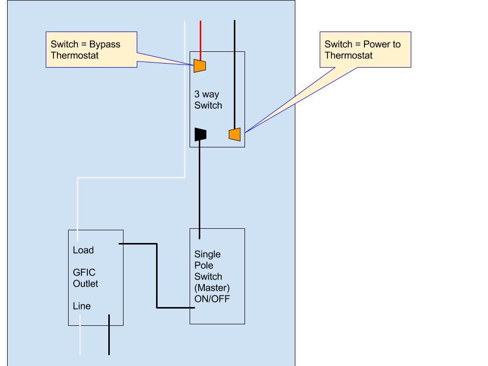OG_5039] Attic Fan Thermostat Wiring DiagramExpe Bachi Unpr Eachi Expe Nful Mohammedshrine Librar Wiring 101