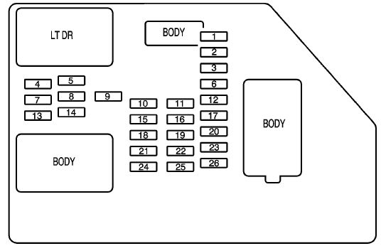 [TVPR_3874]  NV_0294] Wiring Diagram Together With 2001 Chevy Tahoe On 2003 Chevy Avalanche  Schematic Wiring | 2001 Avalanche Fuse Diagram |  | Lukep Aidew Illuminateatx Librar Wiring 101