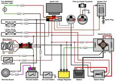 Stupendous John Deere Wiring Diagram On And Fix It Here Is The Wiring For That Wiring Cloud Onicaalyptbenolwigegmohammedshrineorg