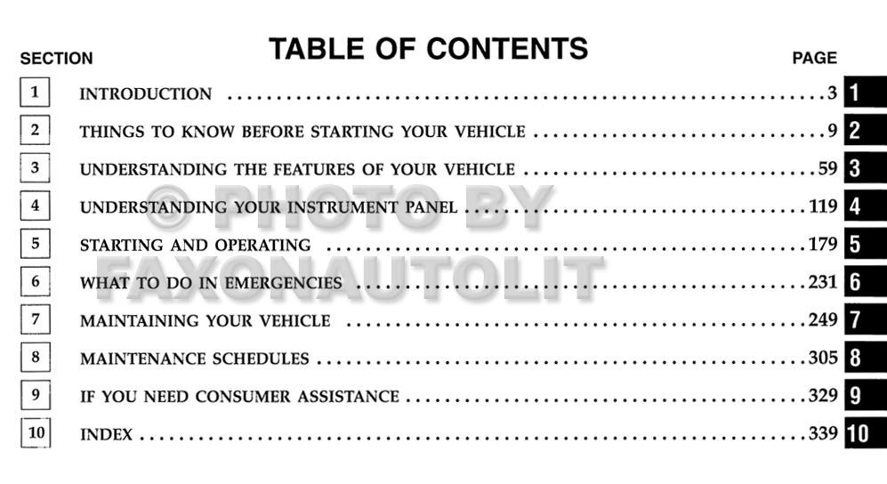 Awe Inspiring 2005 Chrysler Pt Cruiser Convertible Owners Manual Package Original Wiring Cloud Histehirlexornumapkesianilluminateatxorg
