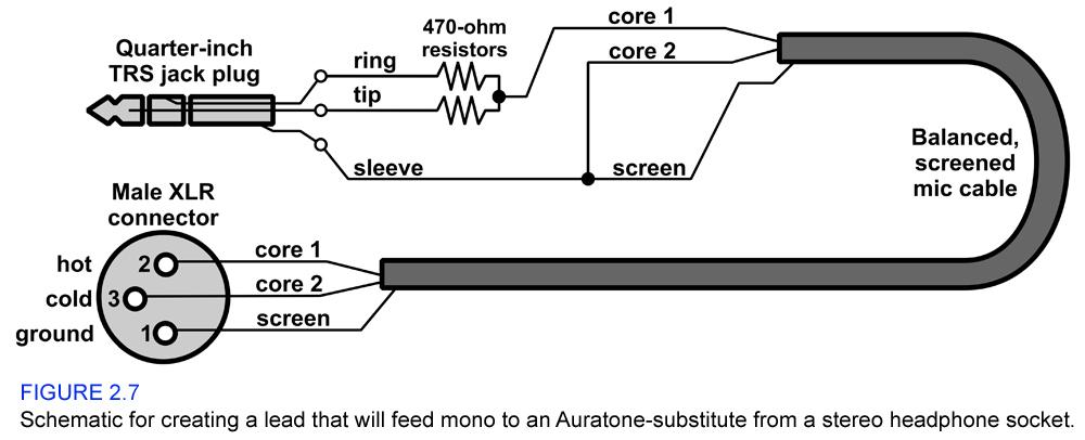 Bo 0030 Xlr To 1 4 Mono Wiring Diagram Schematic Wiring