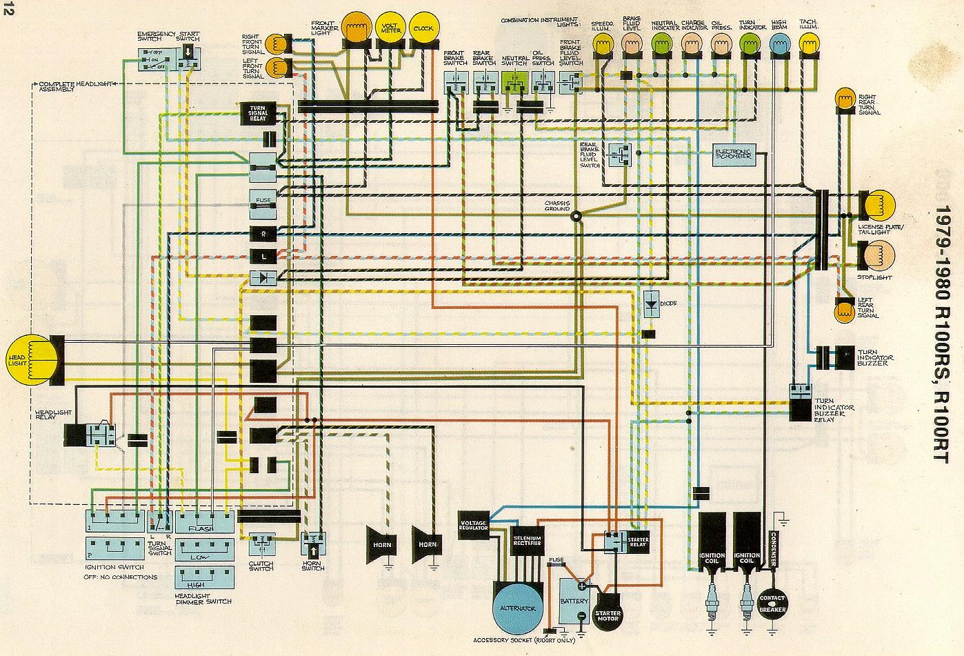 Super Bmw R100 7 Wiring Diagram Wiring Diagram Data Wiring Cloud Xortanetembamohammedshrineorg
