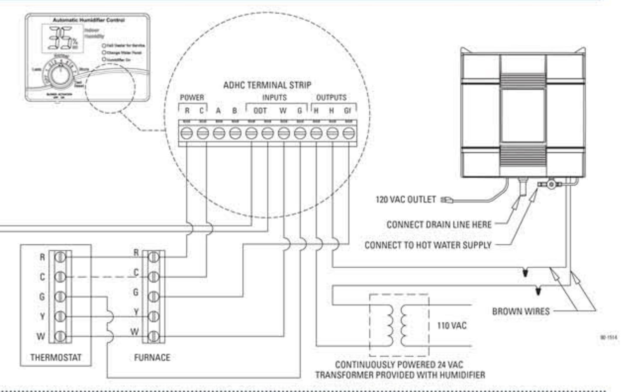 Astounding Aprilaire Thermostat Wiring Diagram Wiring Library Wiring Cloud Lukepaidewilluminateatxorg