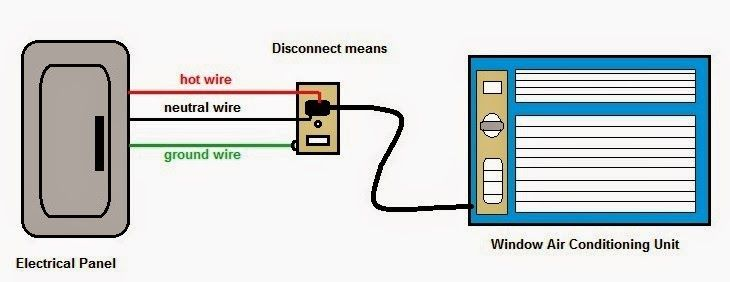 Miraculous Electrical Wiring Diagrams For Air Conditioning Systems Part Two Wiring Cloud Filiciilluminateatxorg