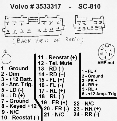 volvo s40 wiring diagram radio  active wiring diagram stare