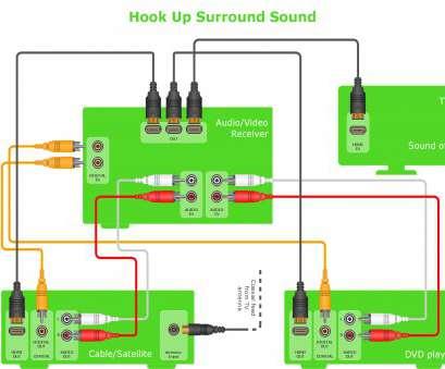 Xm 9450 5 1 Surround Sound Wiring Diagram Download Diagram