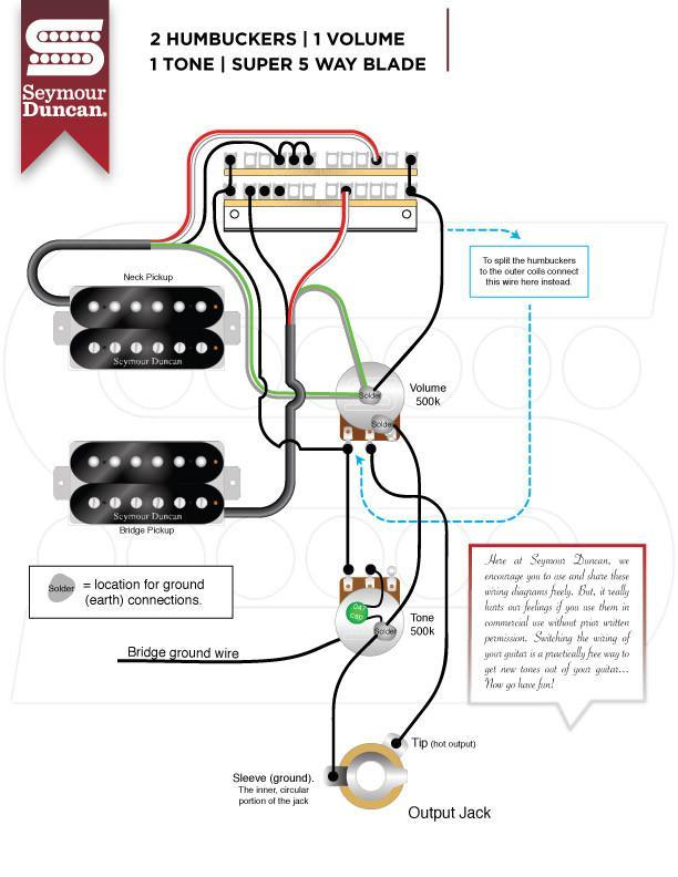 DIAGRAM] 5 Way Super Switch Wiring Diagram 3 Single Coil FULL Version HD  Quality Single Coil - SESHGUIDE.MARQUAGEPASCHER.FRElectrical Wiring Diagram
