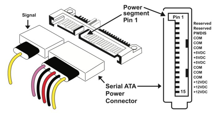 OO_1765] 5 Wire 15 Pin Sata Wiring Diagram Schematic WiringXaem Pschts Terst Trofu Umng Mohammedshrine Librar Wiring 101